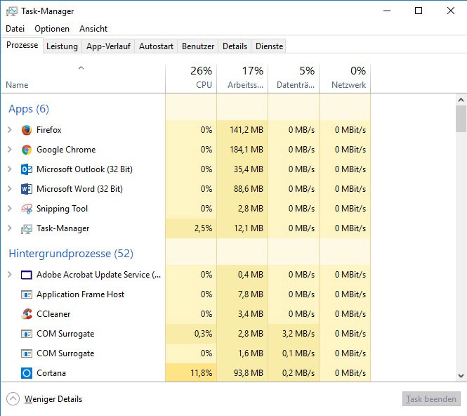 Der Windows Task Manager